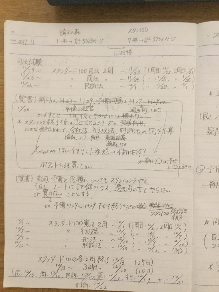 f:id:SHIHOUnoINU:20181110204631j:plain