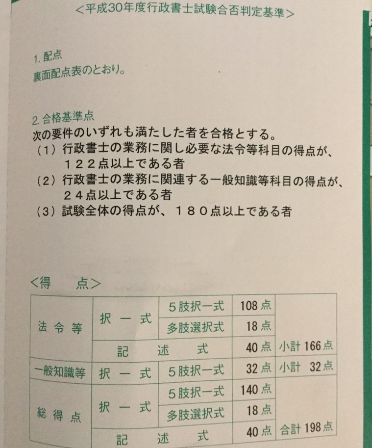f:id:SHIHOUnoINU:20190204133734j:plain