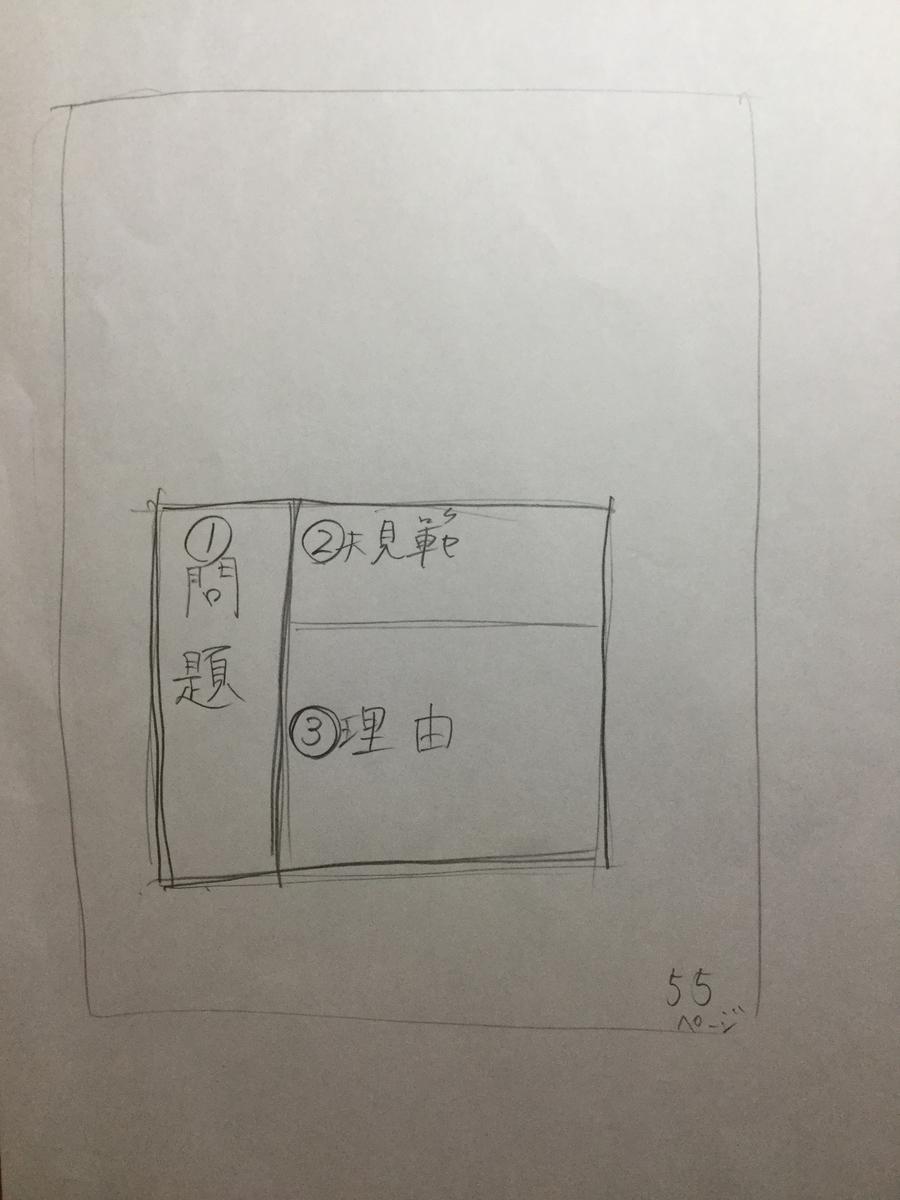 f:id:SHIHOUnoINU:20190713165428j:plain