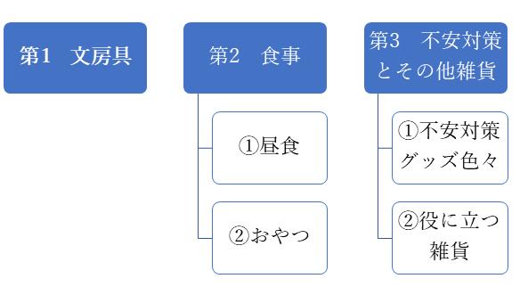 f:id:SHIHOUnoINU:20190715100115p:plain