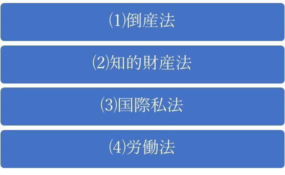 f:id:SHIHOUnoINU:20190715102033p:plain