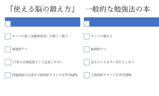 f:id:SHIHOUnoINU:20190817141200p:plain