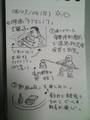 [絵日記]08/05/04