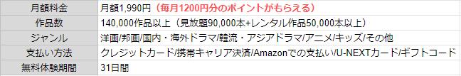 f:id:SHINOO:20190613133758p:plain