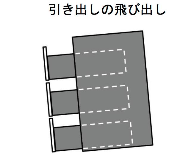 f:id:SHUnoTORI:20170621164949p:plain
