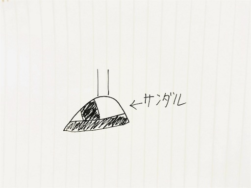 f:id:SIBU:20160623054332j:plain