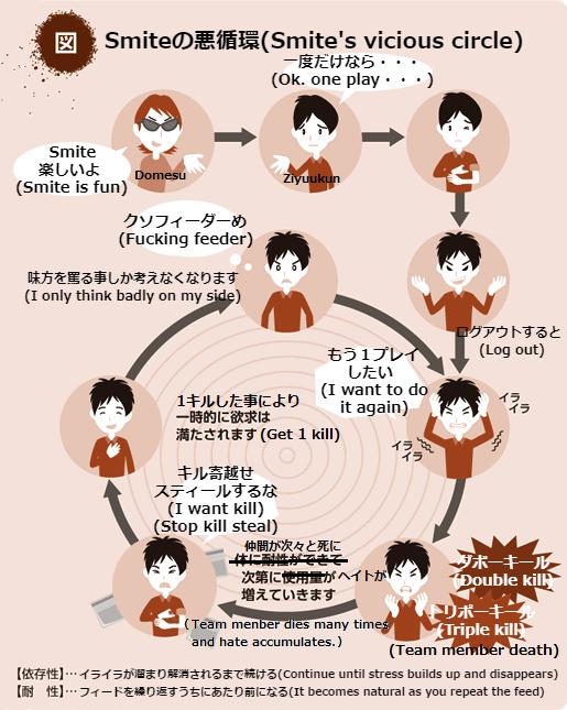 スマイト日本Ziyuukun