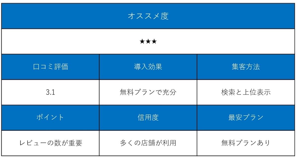 f:id:SNS-DM:20210409090522j:plain