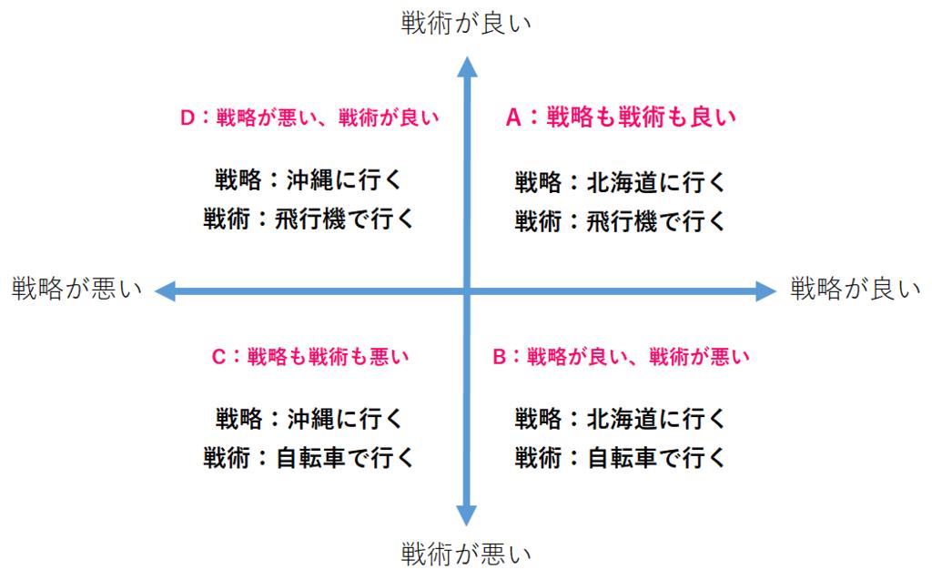 f:id:SNegishi:20190126213521p:plain