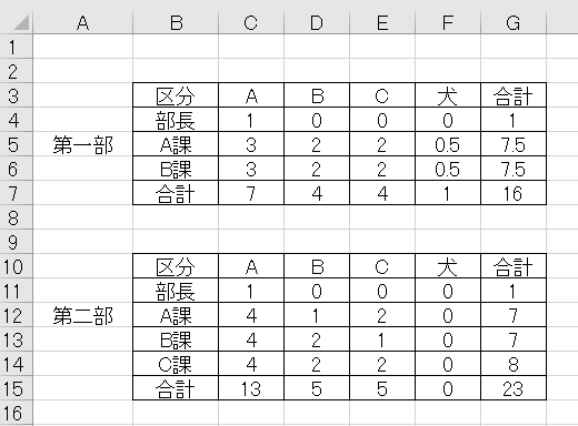 f:id:SNegishi:20200524132856p:plain