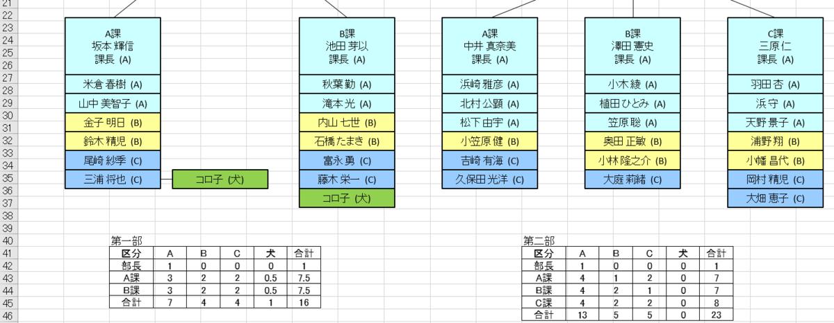 f:id:SNegishi:20200524140340p:plain