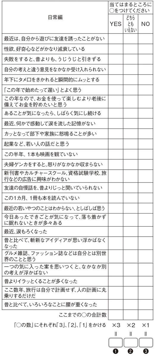 「感情年齢」の自己診断テスト(日常編)