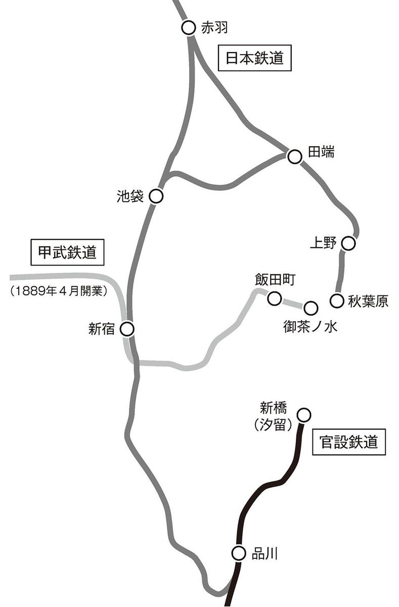 山手線の原型02