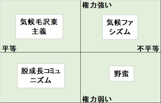 f:id:SPYBOY:20201012160921p:plain