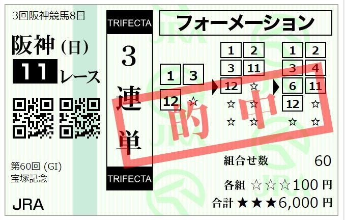 f:id:SP_EX:20190623212758p:plain