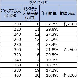 f:id:SSS_world:20200215073358p:plain