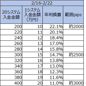 f:id:SSS_world:20200222083903p:plain