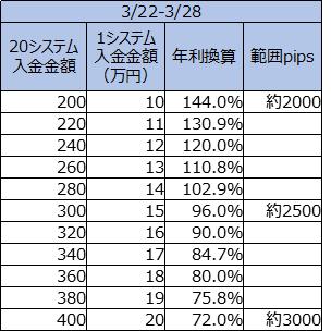 f:id:SSS_world:20200328061052p:plain