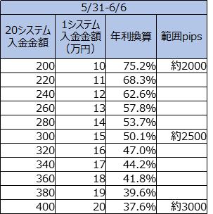 f:id:SSS_world:20200606065744p:plain