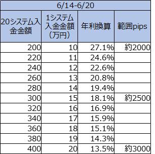 f:id:SSS_world:20200620065631p:plain