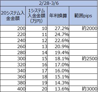 f:id:SSS_world:20210306084039p:plain