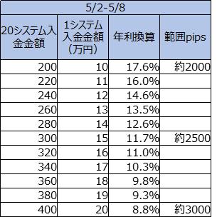 f:id:SSS_world:20210508080826p:plain