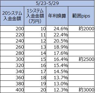 f:id:SSS_world:20210529081555p:plain