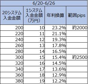 f:id:SSS_world:20210626072956p:plain