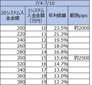 f:id:SSS_world:20210710052449p:plain