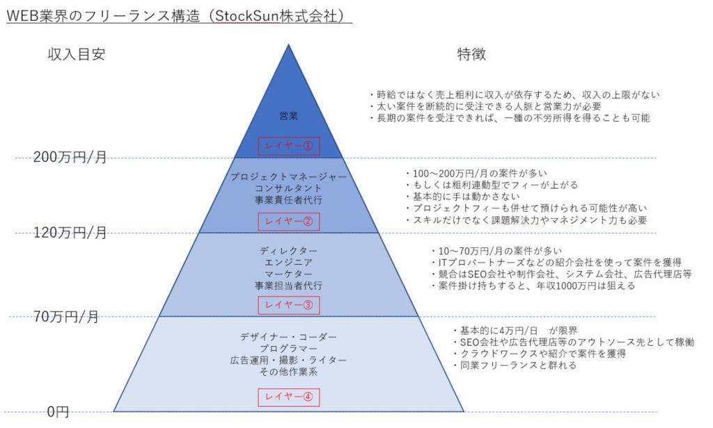 f:id:SS_kabumoto:20180630112908p:plain