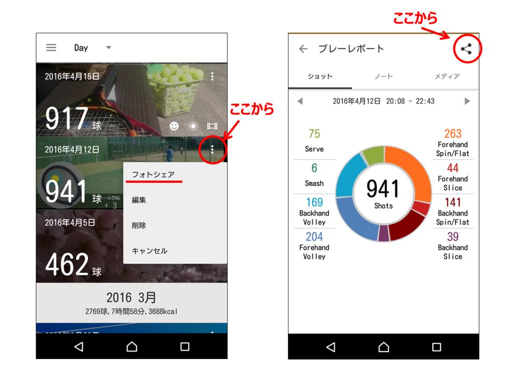 スマートテニスセンサー最新アプリは練習データを気軽にシェアできる!