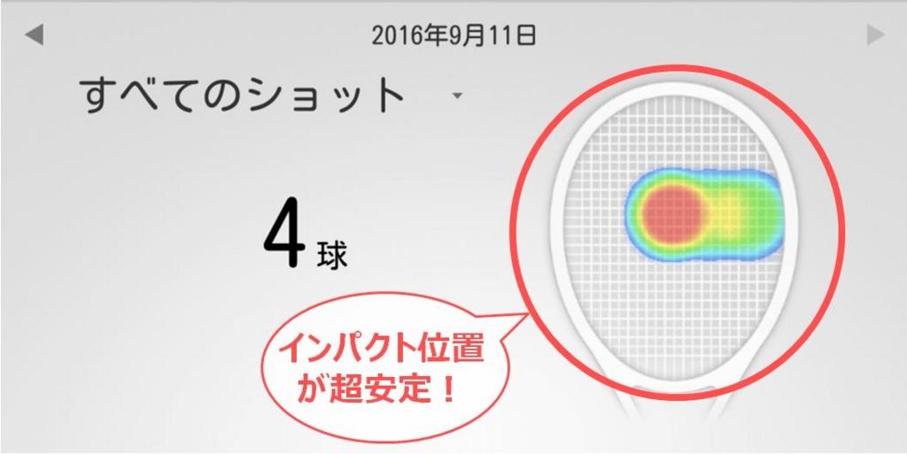 西岡良仁選手のスマートテニスセンサーのデータ