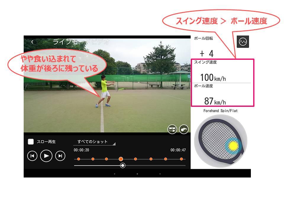 スマートテニスセンサーアプリでスイング速度とボール速度の差をチェック!