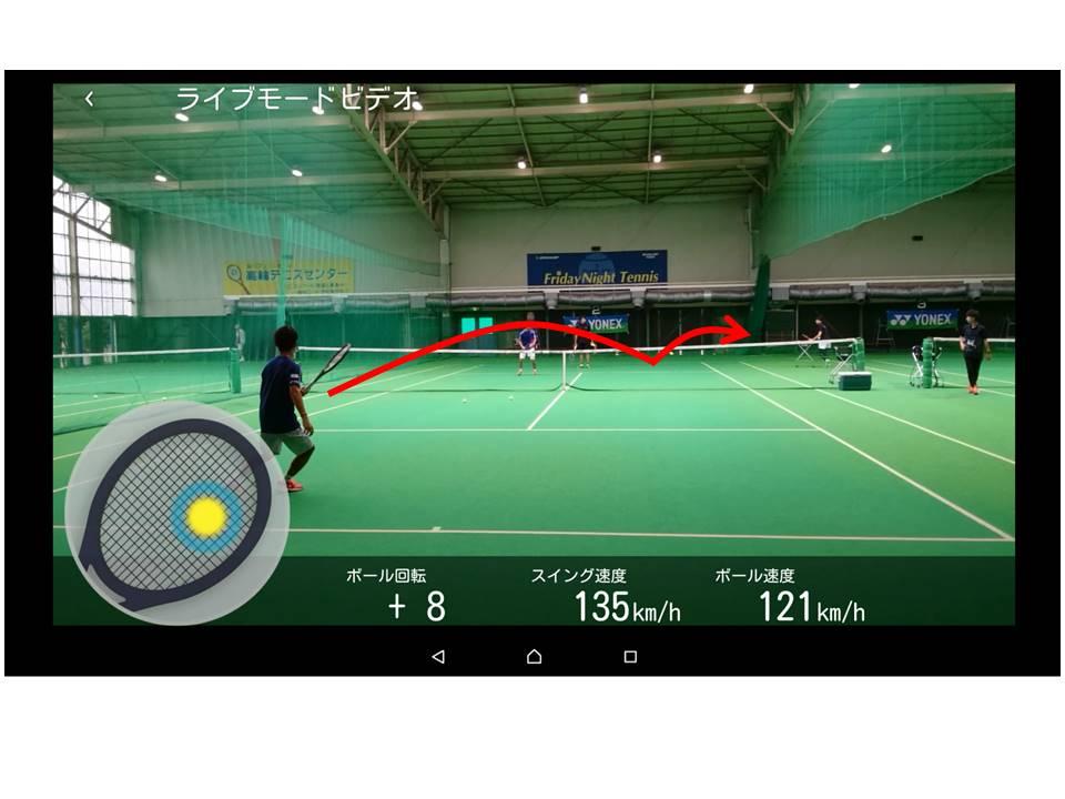 スマートテニスセンサーを使った西岡良仁選手の練習