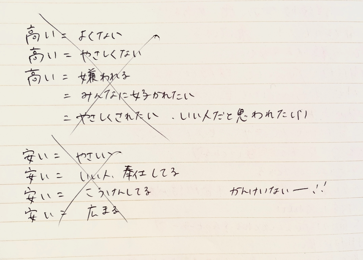 f:id:SUGICOO:20191205102714j:plain