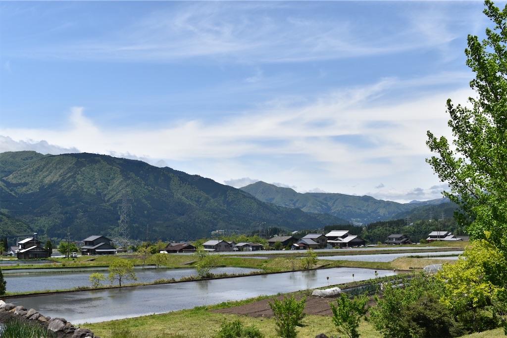 f:id:SUGICOO:20200517211211j:image