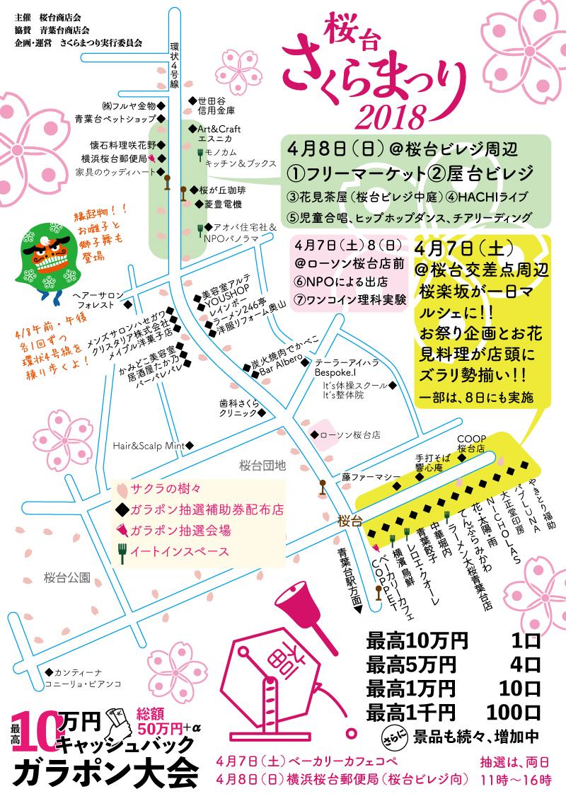 桜台さくらまつり2018のポスター