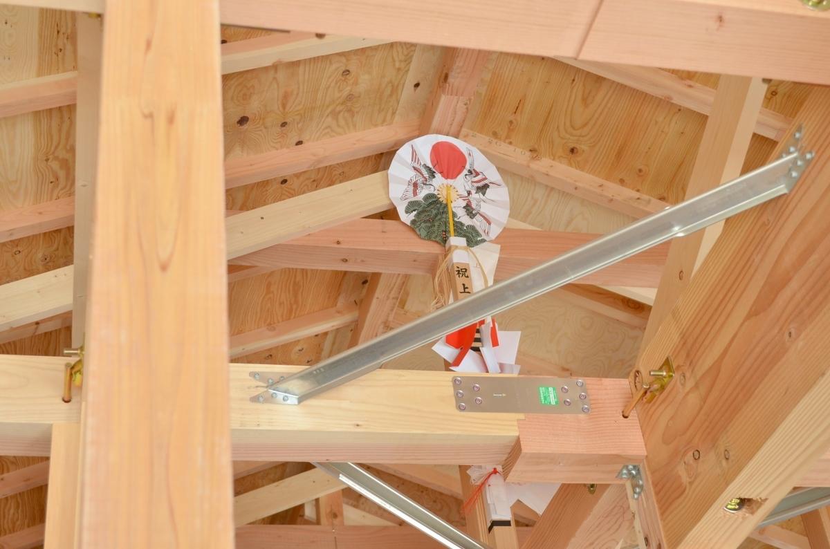 柱・棟・梁などの骨組みが完成した段階で行う上棟式。工事関係者をねぎらう機会にもなる(画像/PIXTA)
