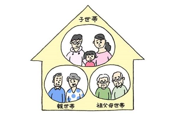 親世帯、祖父母世帯、子世帯の三世帯のイラスト