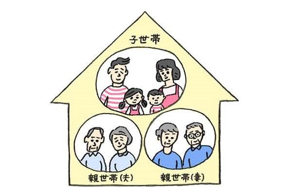夫婦それぞれの親世帯と子世帯の三世帯のイラスト