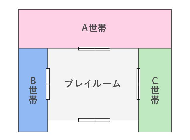 三世帯の間取り例。共有スペースのプレイルームには全世帯から行ける