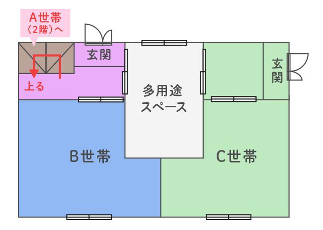 三世帯の間取り例。A世帯とB世帯は玄関を共有