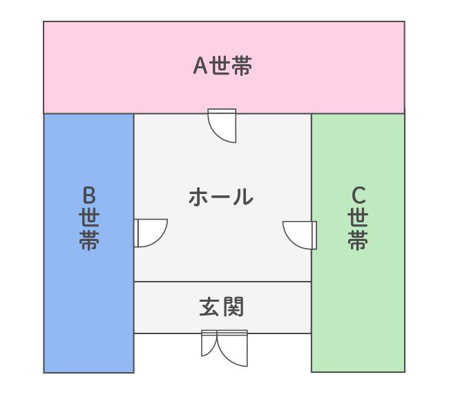 三世帯の間取り例。共有の玄関ホールからそれぞれの世帯の空間へ