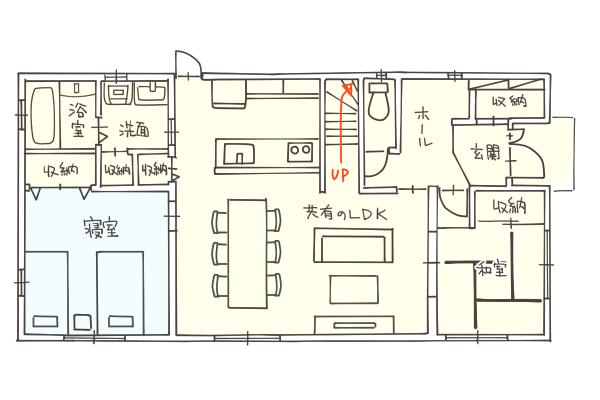 二世帯住宅の間取図