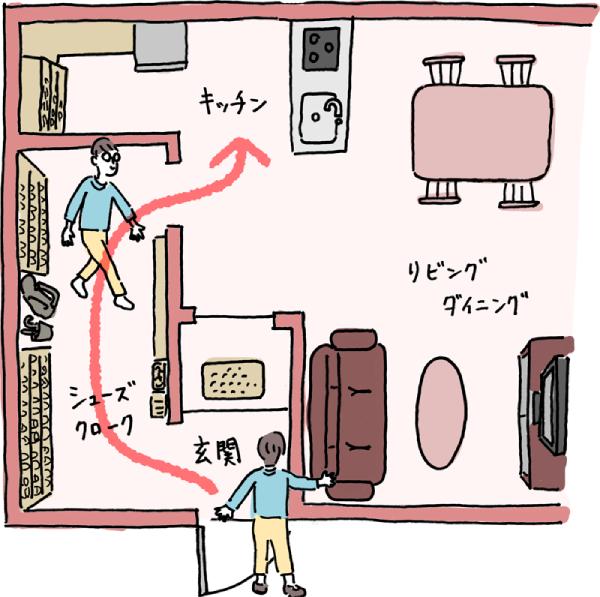 キッチンとつながるウォークスルーの動線