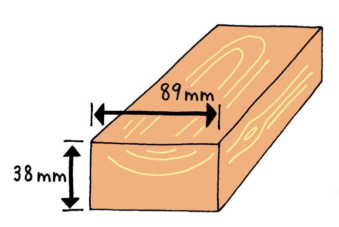 ツーバイフォー材のサイズ