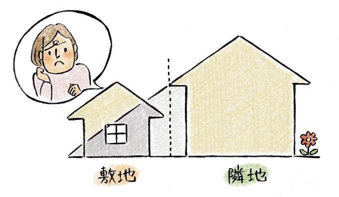 隣地の住宅に日差しを遮られている女性