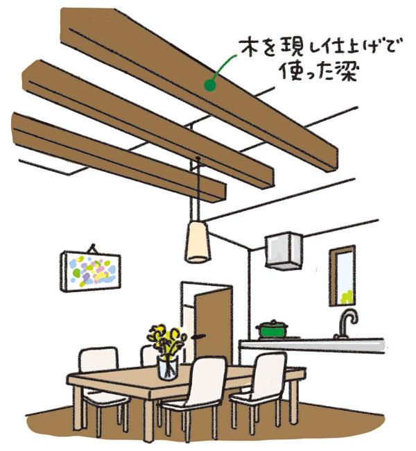 「和風の家」の「和」を感じるポイント【内装】