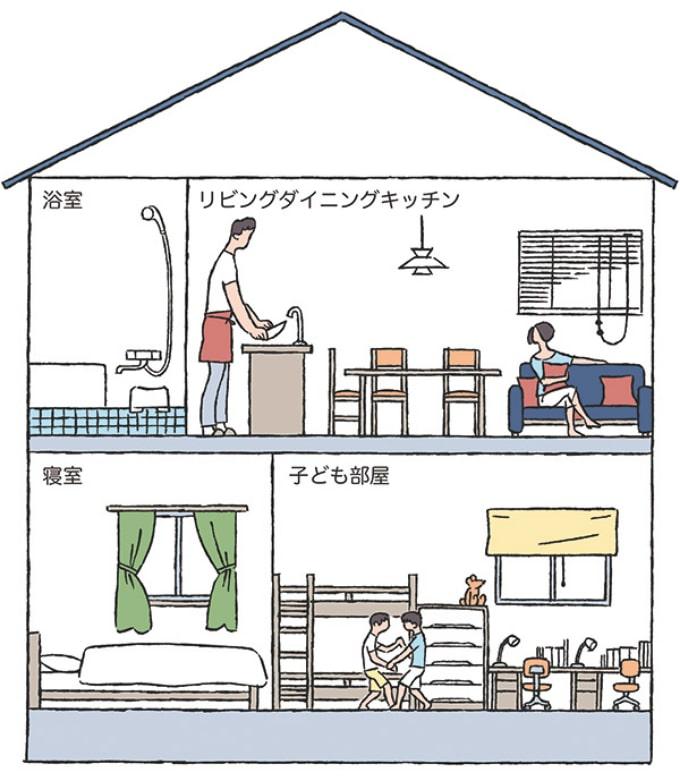 2階にリビングがある家の断面図