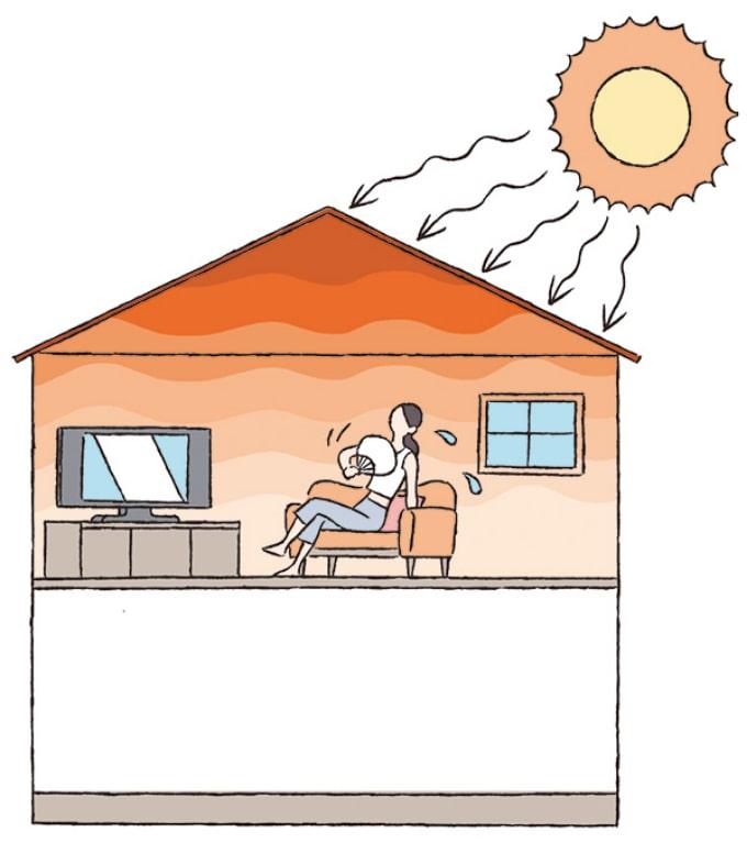 太陽に照らされ気温が上がる2階リビング